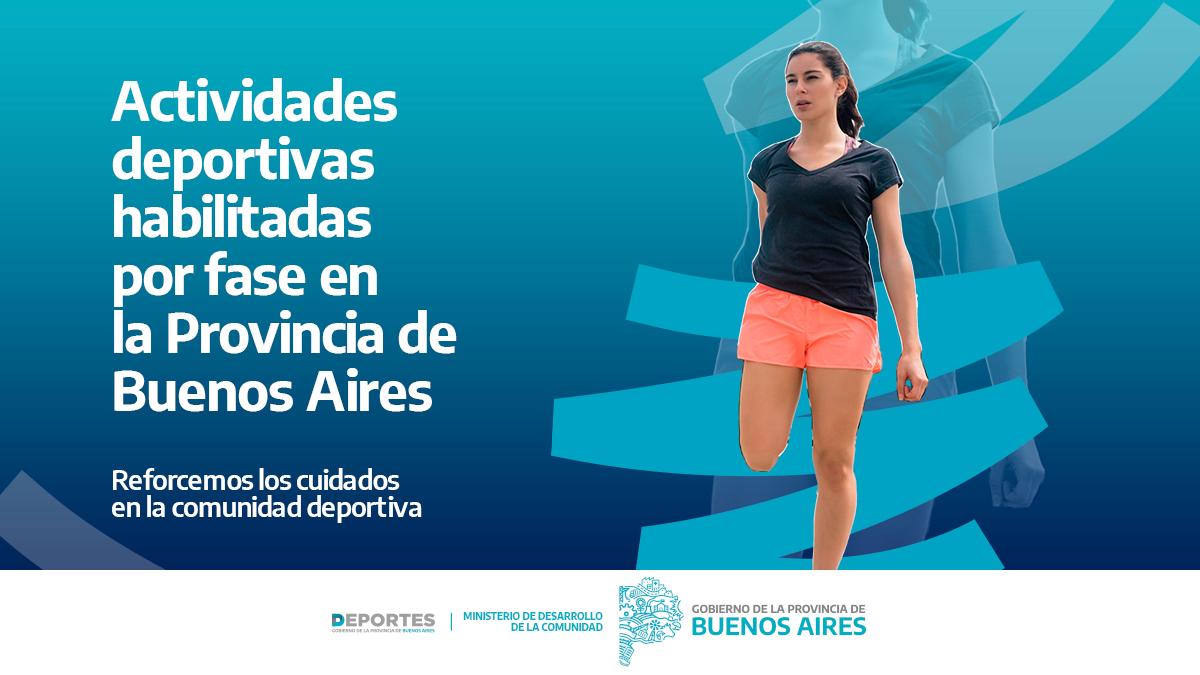 Link a documentacion para: Actividades deportivas habilitadas por fase en la Provincia de Buenos Aires.